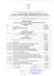 Отчет о расходовании внебюджетных средств за 4 квартал 2017 года