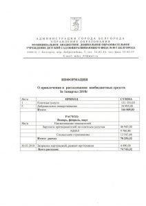 отчет о привлечении и расходовании внебюджетных средств за 1 квартал 2018 года