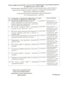 План-график размещения тематической информации о реализации проекта на официальных сайтах ДОО